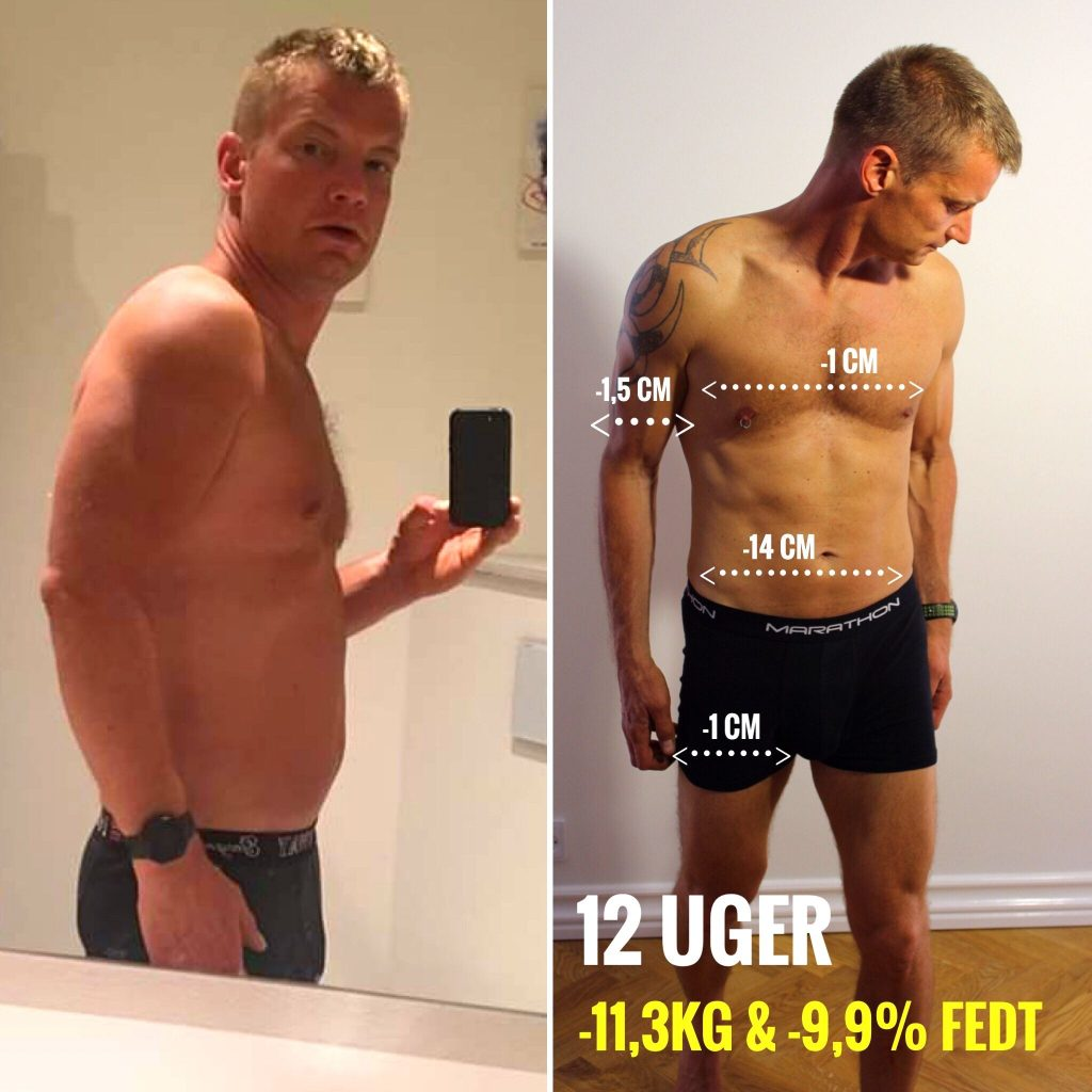 Mads Jensen Fitness